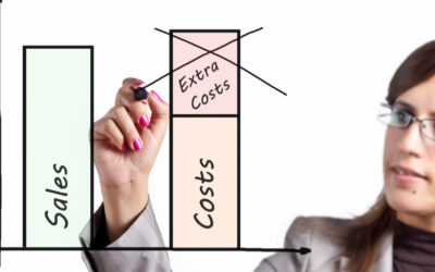 Eye-Watering Costs That Can Occur If You Don't Have The Correct HR Practices In Place – You Must Avoid These!
